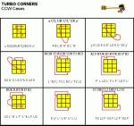 algoritma bld method turbo corner ccw